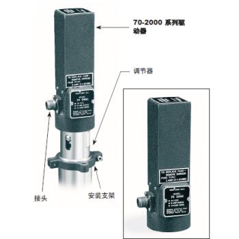 美国TESCOM控制器70-2000系列