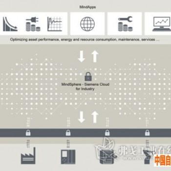 西门子推出MindSphere开放工业云