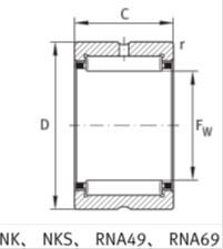NK25/20轴承规格图