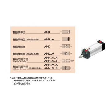 ANB50M125-B-3 台湾隆运气缸
