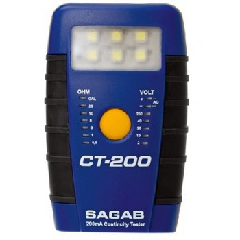 SAGAB测试仪