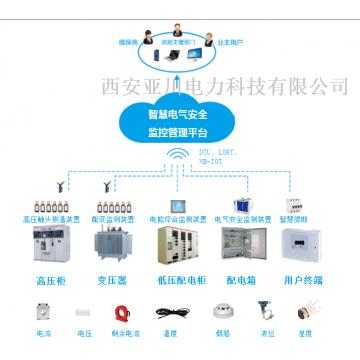 北京智慧城市高低压配电柜安全全方位监控管理系统厂家