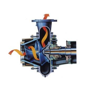 美国WEMCO离心泵