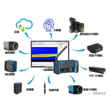 【视觉龙】龙睿智能相机在光伏行业的应用—视觉排版机