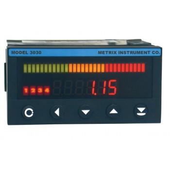 Metrix监控器单通道警报AM3030系列